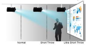 short-throw-en