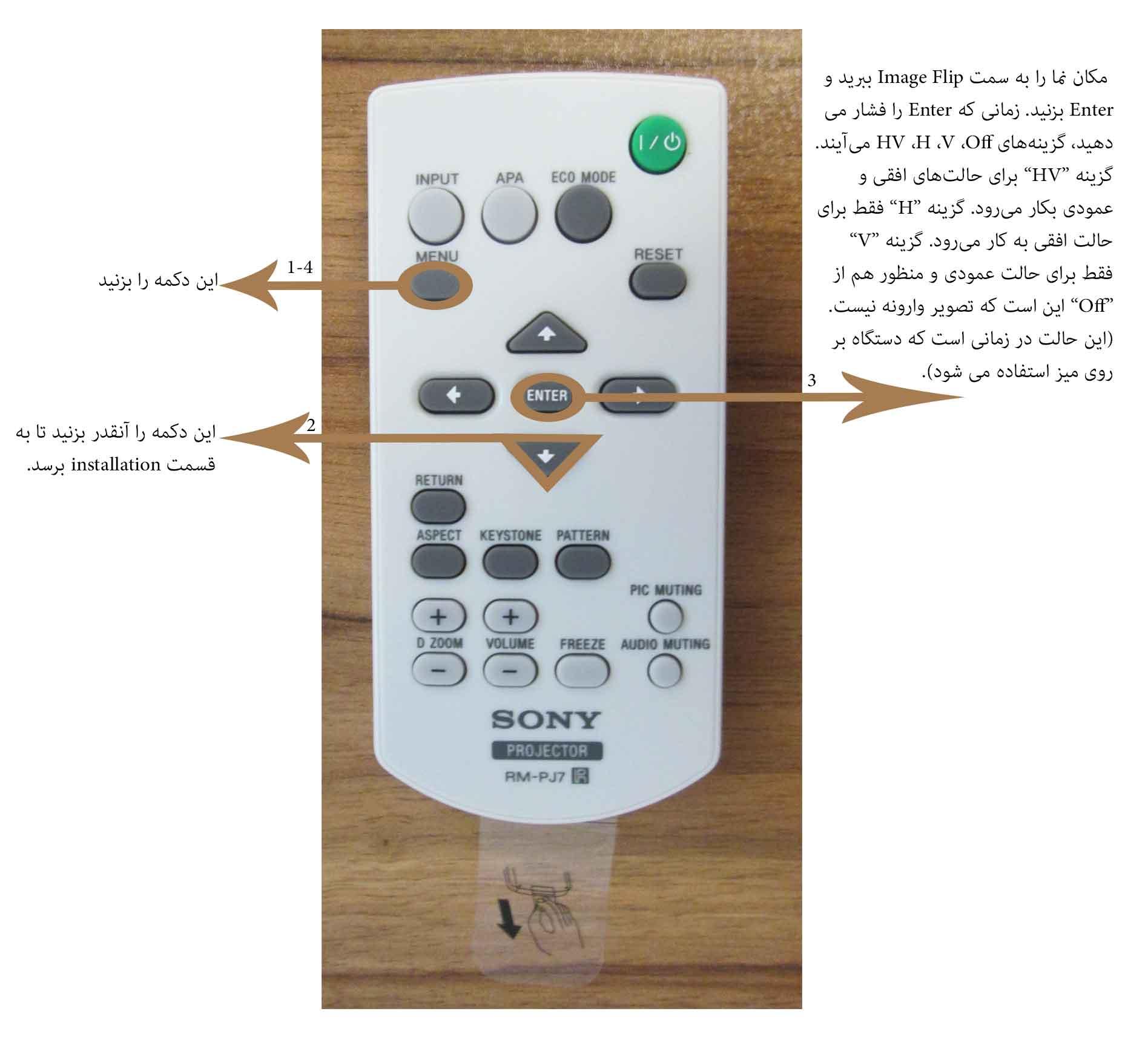 کنترل پروژکتور SONY