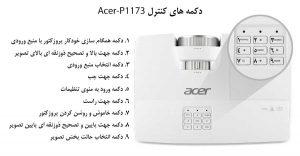 تصویر دکمه های کنترل پروژکتور Acer P1173