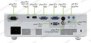 تصویر درگاه های پروژکتور Acer P1173