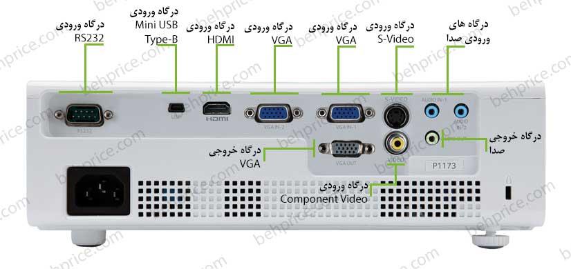 تصویر درگاه های ویدئو پروژکتور ایسر مدل acer P1173