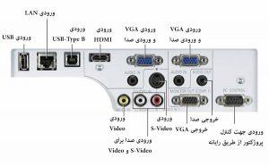 تصویر درگاه های ویدئو پروژکتور NEC-M271XG