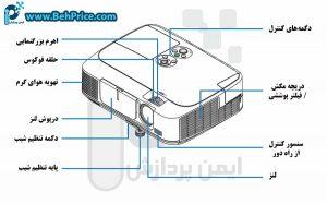 تصویر مشخصات بنده ویدئو پروژکتور NEC-M271XG