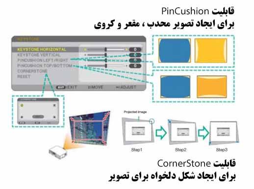 تصویر قابلیت های تغییر شکل در ویدئو پروژکتور NEC-P501X
