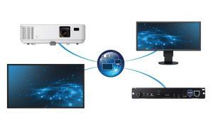 مدیریت یکپارچه محصولات NEC با استفاده از NaViSet