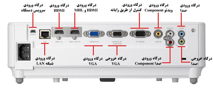 تصویر درگاه های ورودی دیتا پروژکتور NEC-M302XG