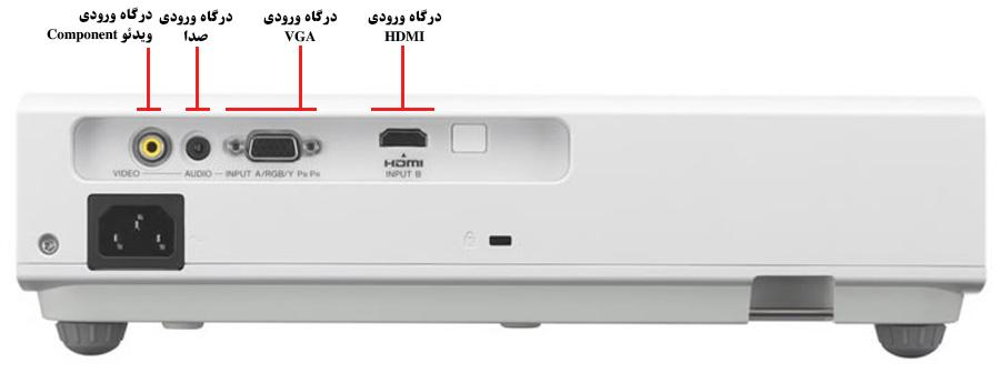 درگاه های ویدئو پروژکتور سونی VPL-DX102