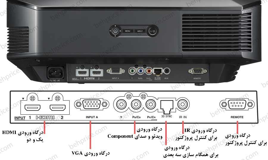 تصویر درگاه های ورودی پروژکتور SONY HW40ES