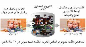 تصویر تکنولوژی Reality Creation