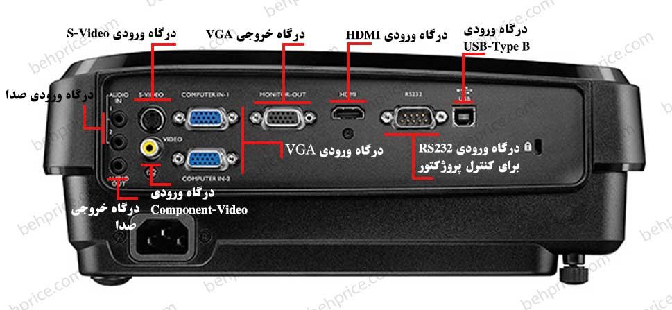 تصویر درگاه های پروژکتور BenQ-MS521