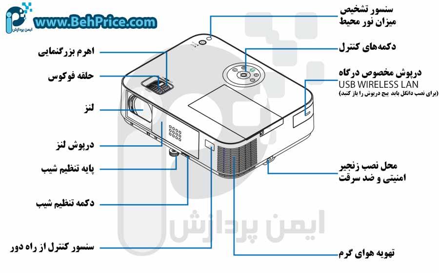 مشخصات بدنه پروژکتور ان ای سی NEC-M322X