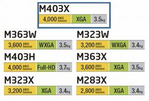 پروژکتورهای نسل سوم سری M ان ای سی NEC