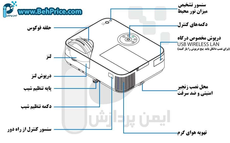 مشخصات بدنه پروژکتور ان ای سی NEC-M332XS