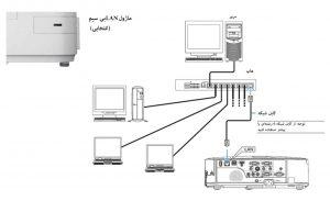 Express lite در ویدئو پروژکتور NEC NP-M363X