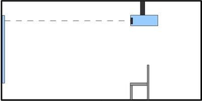 فاصله پرتاب × عرض پرده نمایش به اینچ = فاصله پرده نمایش تا لنز پروژکتور