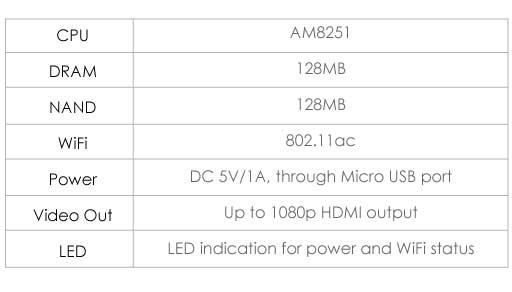 EZCast A1 2.4G