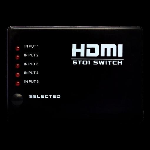 HW501